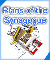 The Ohr Yaacov VéIsraël synagogue's plans